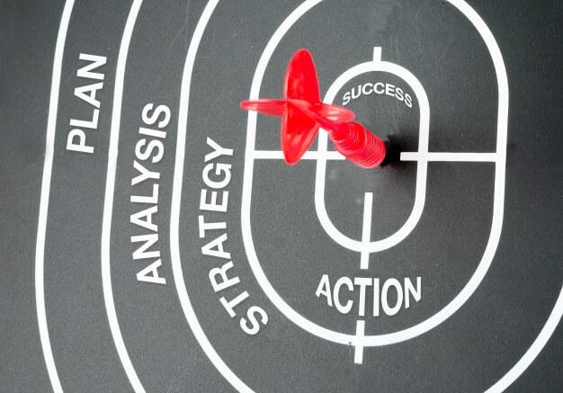 如何做好業績管理?